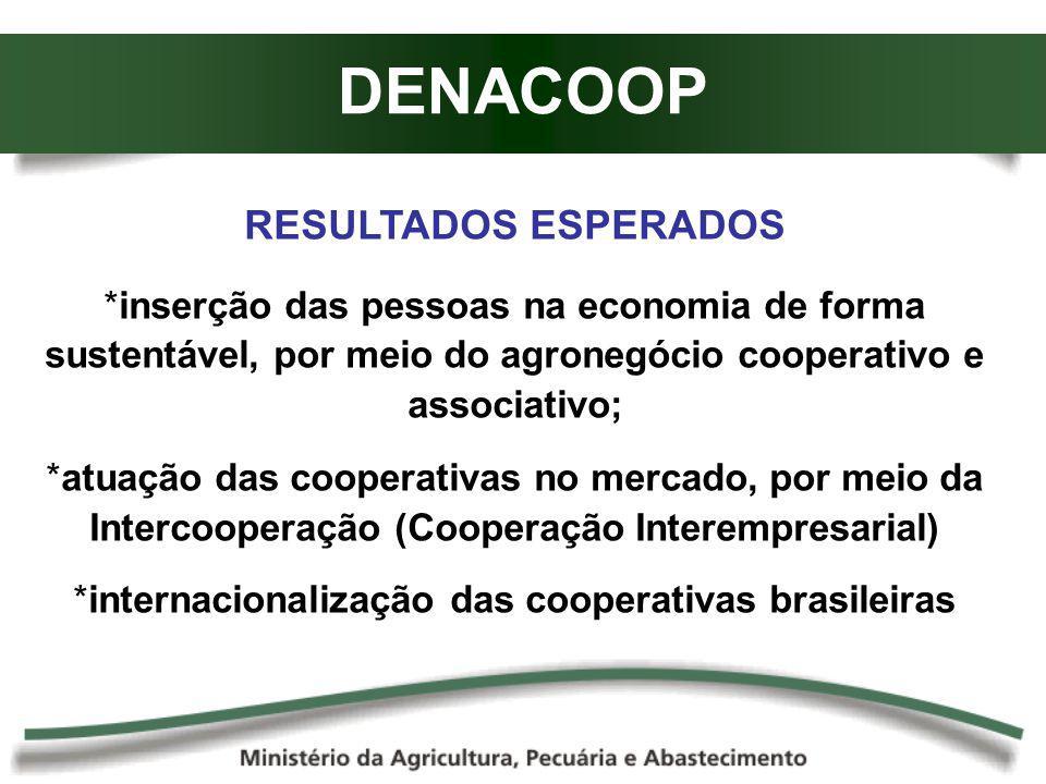 internacionalização das cooperativas brasileiras