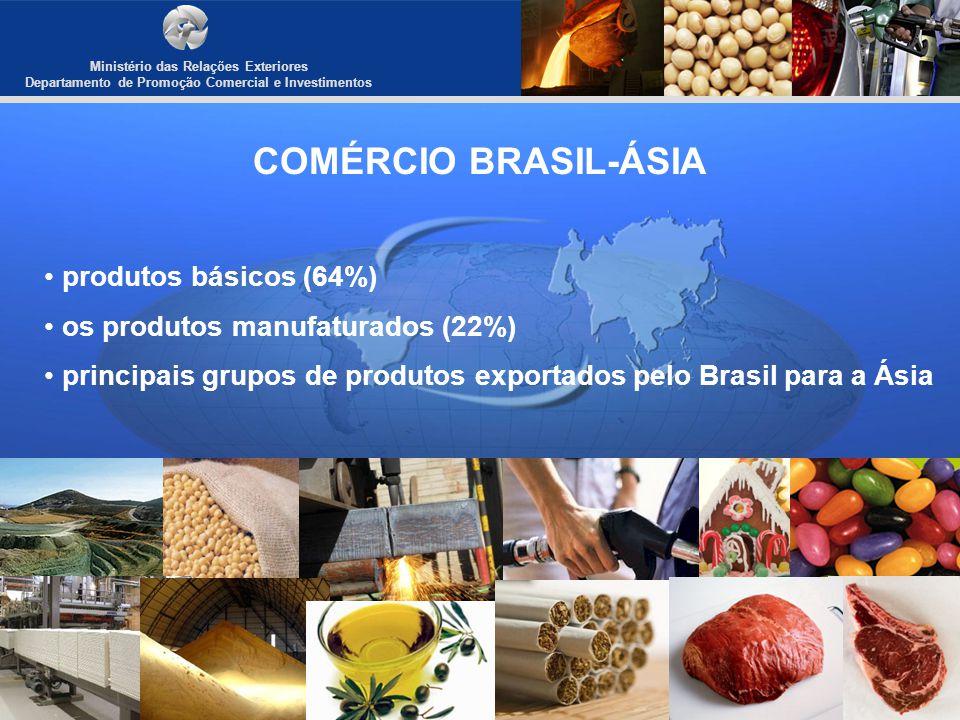 COMÉRCIO BRASIL-ÁSIA produtos básicos (64%)
