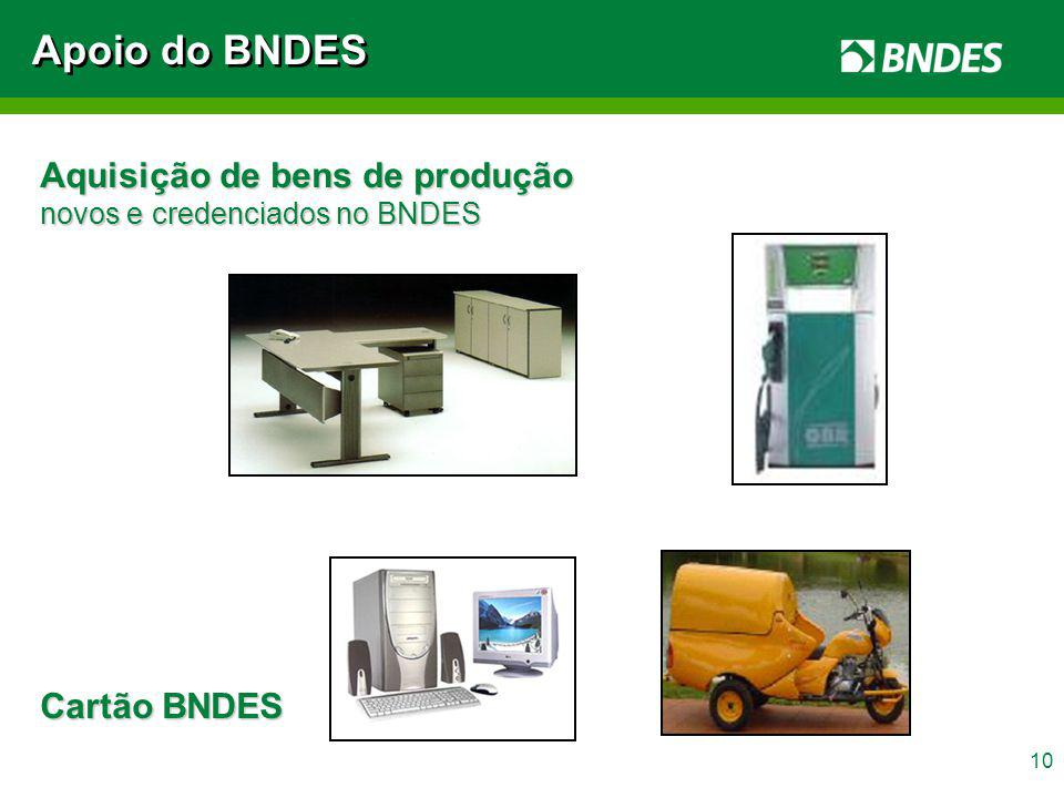 Apoio do BNDES Aquisição de bens de produção novos e credenciados no BNDES Cartão BNDES