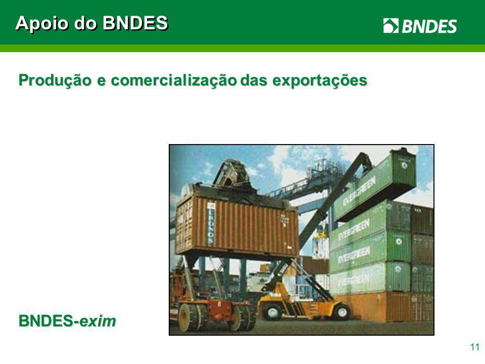 Apoio do BNDES Produção e comercialização das exportações BNDES-exim