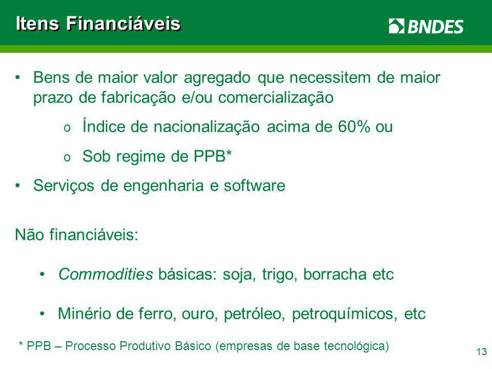 Itens Financiáveis Bens de maior valor agregado que necessitem de maior prazo de fabricação e/ou comercialização.