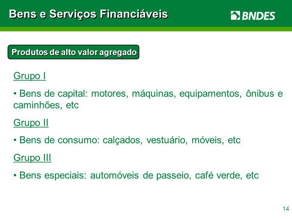 Bens e Serviços Financiáveis