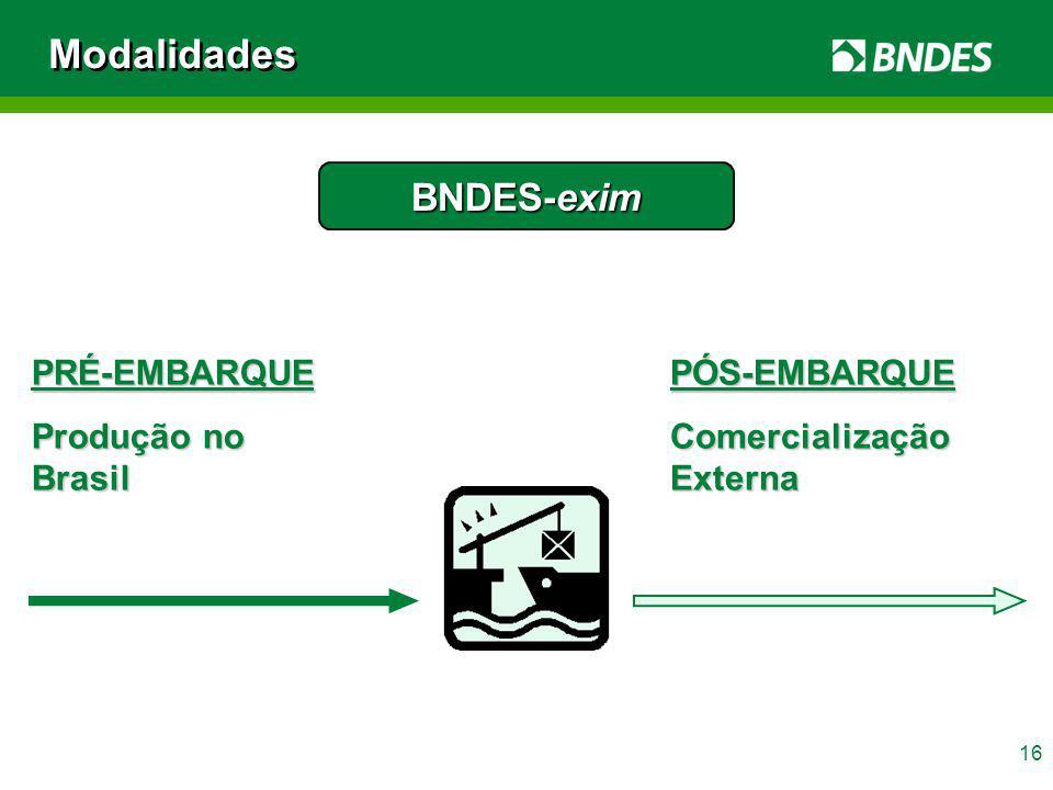 Modalidades BNDES-exim PRÉ-EMBARQUE Produção no Brasil PÓS-EMBARQUE