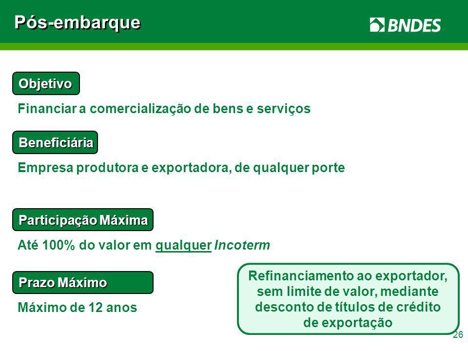 Pós-embarque Objetivo Financiar a comercialização de bens e serviços