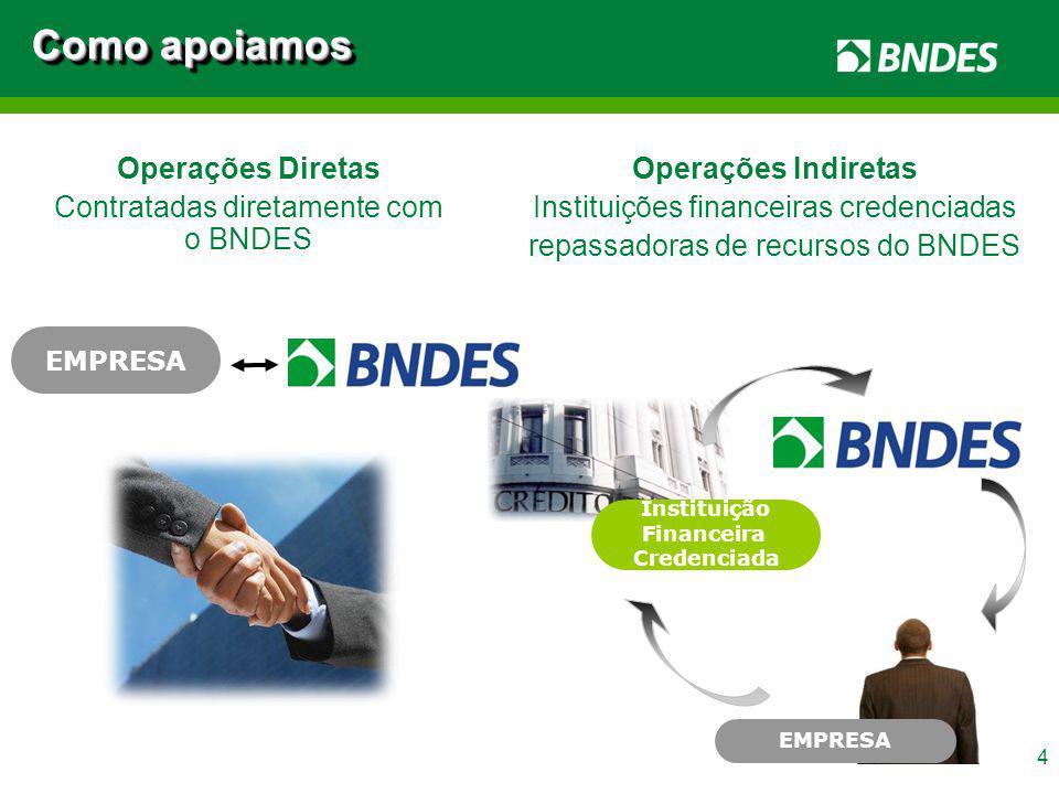 Como apoiamos Operações Diretas Contratadas diretamente com o BNDES