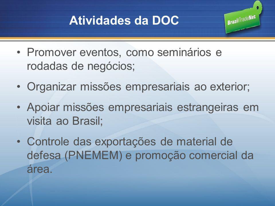 Atividades da DOC Promover eventos, como seminários e rodadas de negócios; Organizar missões empresariais ao exterior;