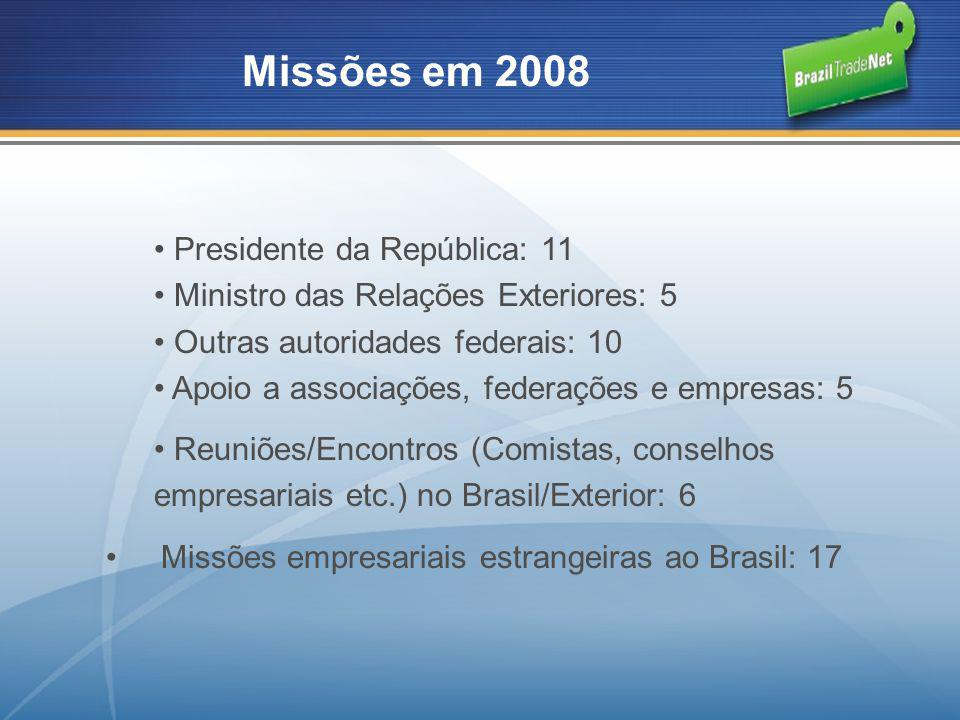 Missões em 2008 Presidente da República: 11