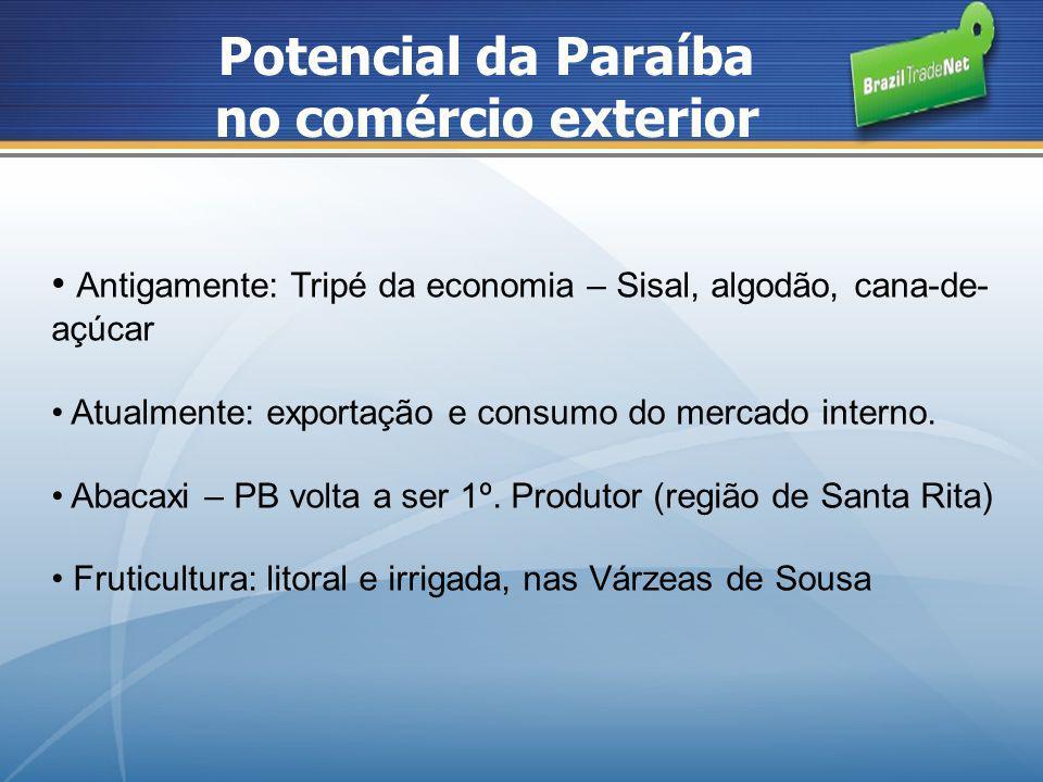 Potencial da Paraíba no comércio exterior