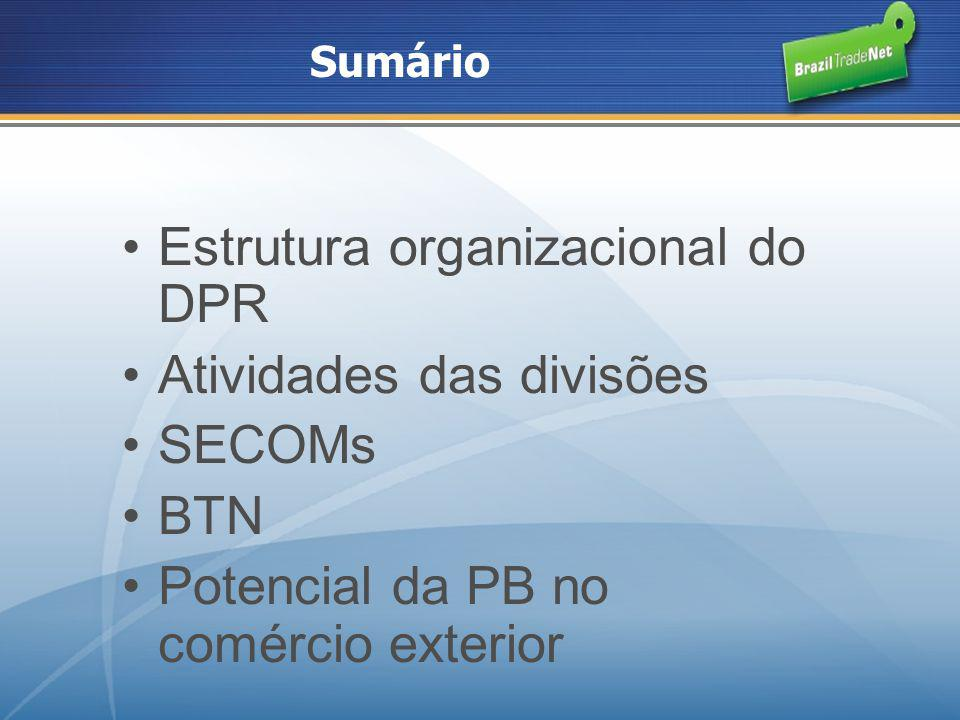 Estrutura organizacional do DPR Atividades das divisões SECOMs BTN