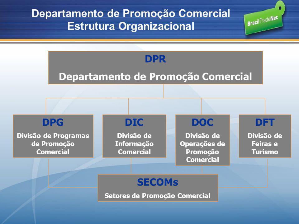 Departamento de Promoção Comercial Estrutura Organizacional