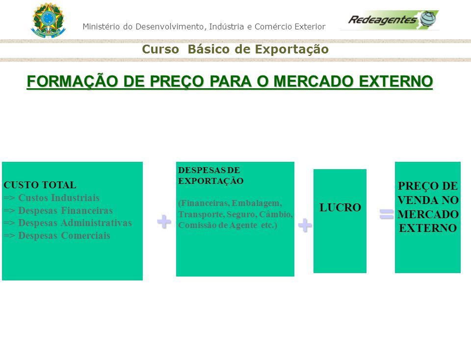 = + + FORMAÇÃO DE PREÇO PARA O MERCADO EXTERNO