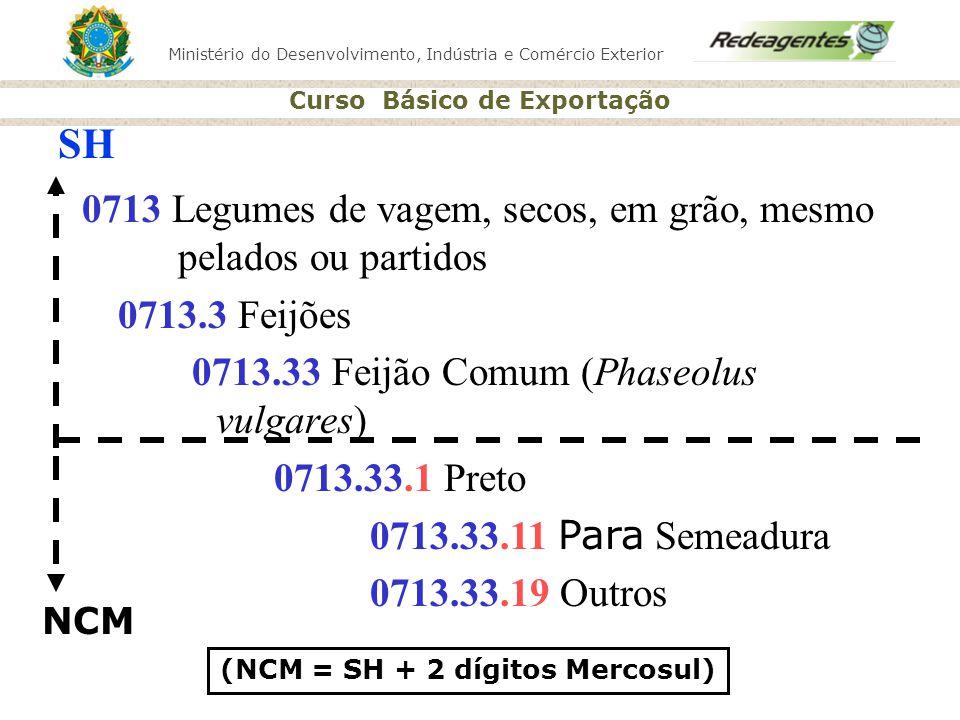 (NCM = SH + 2 dígitos Mercosul)