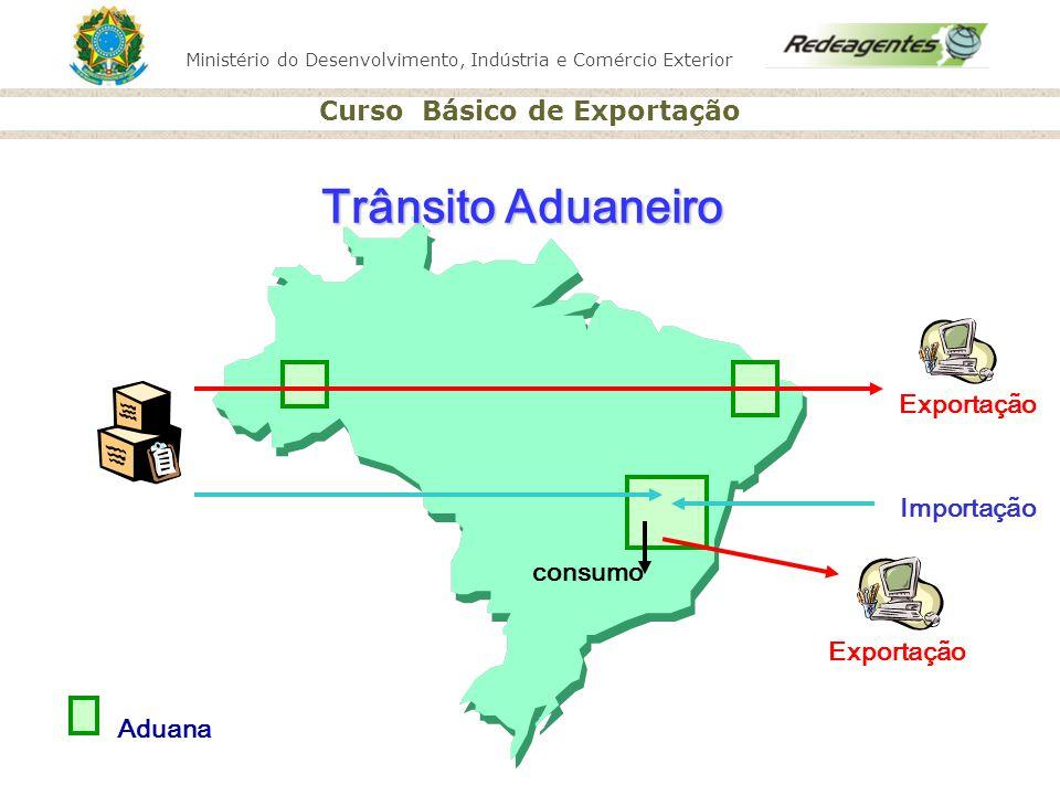 Trânsito Aduaneiro Exportação Importação consumo Exportação Aduana