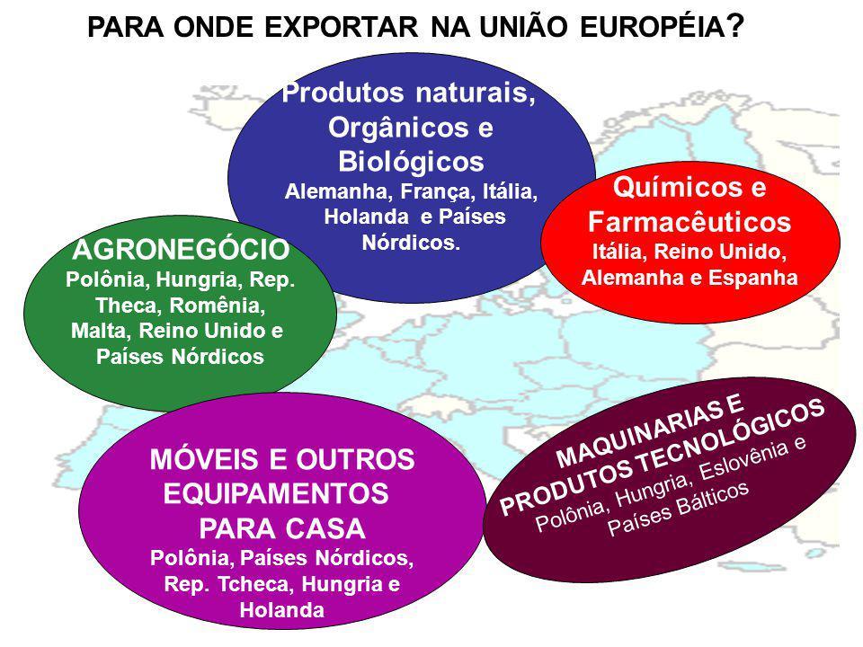PARA ONDE EXPORTAR NA UNIÃO EUROPÉIA