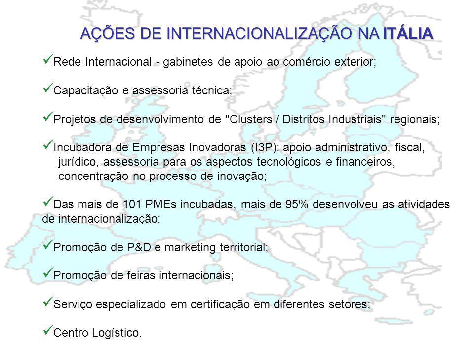 AÇÕES DE INTERNACIONALIZAÇÃO NA ITÁLIA