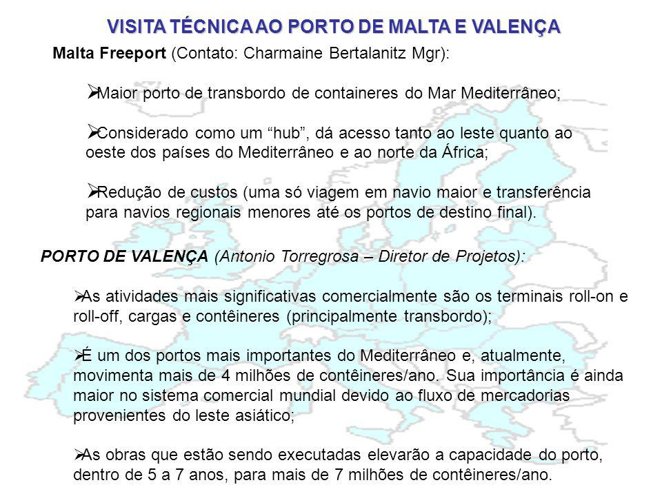 VISITA TÉCNICA AO PORTO DE MALTA E VALENÇA