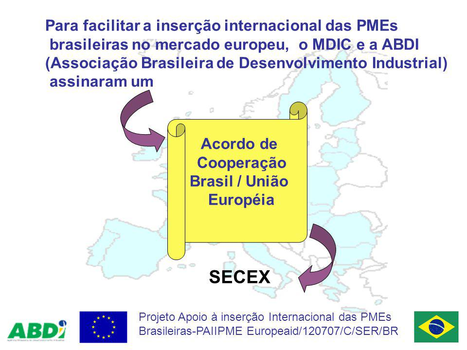 SECEX Para facilitar a inserção internacional das PMEs