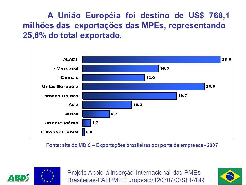 A União Européia foi destino de US$ 768,1 milhões das exportações das MPEs, representando