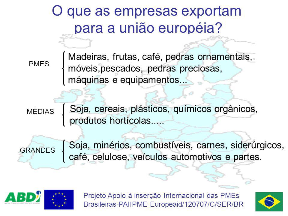 O que as empresas exportam