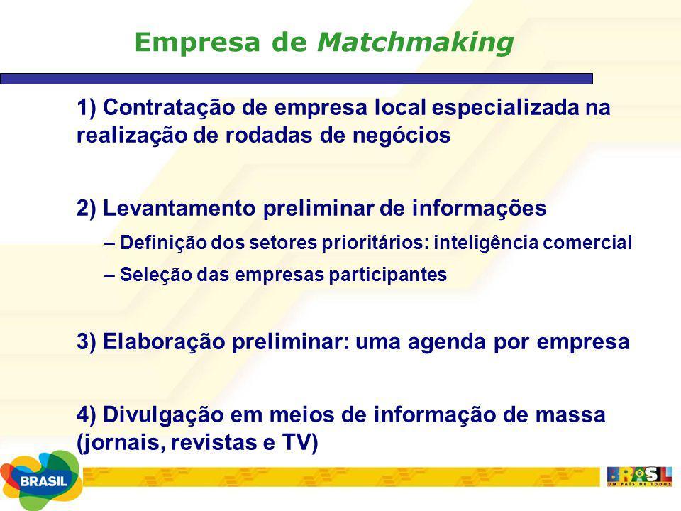 Empresa de Matchmaking