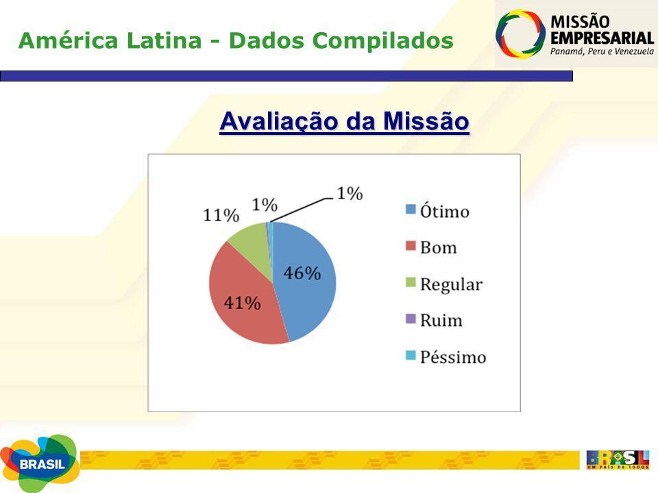 América Latina - Dados Compilados