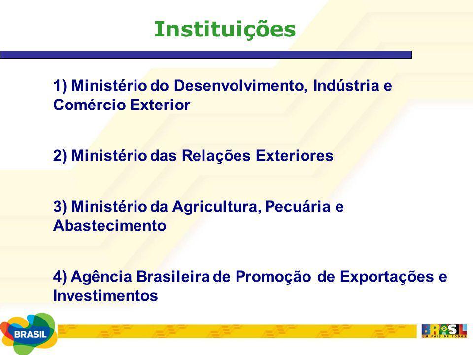 Instituições 1) Ministério do Desenvolvimento, Indústria e Comércio Exterior. 2) Ministério das Relações Exteriores.