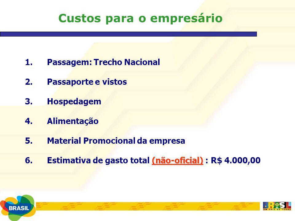 Custos para o empresário