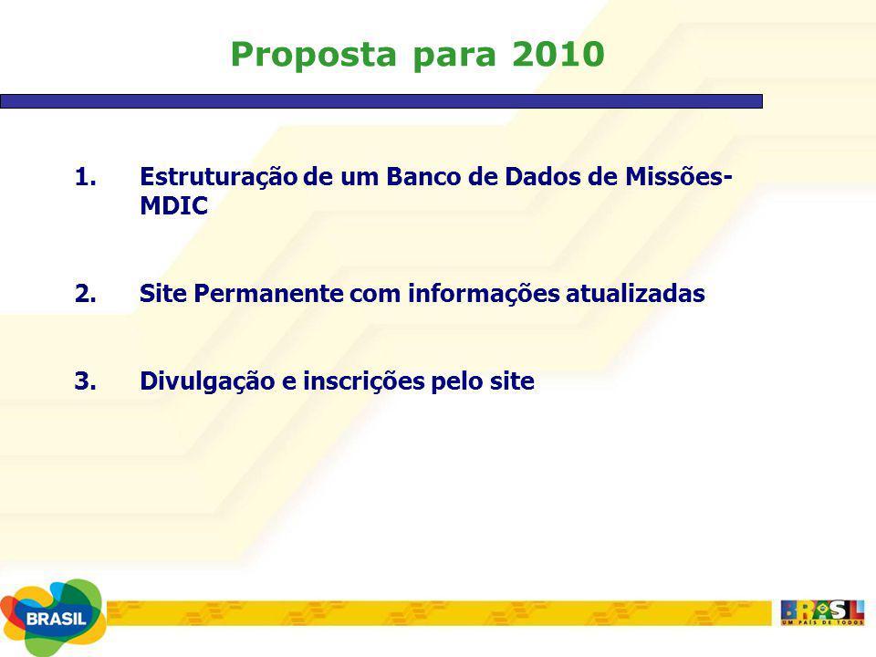 Proposta para 2010 Estruturação de um Banco de Dados de Missões-MDIC