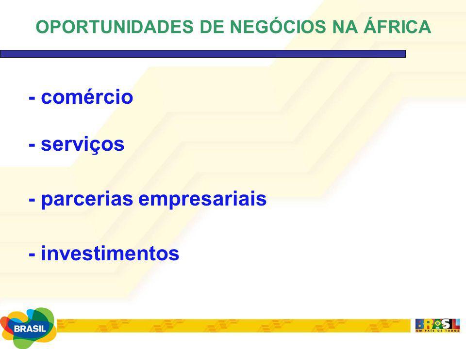 OPORTUNIDADES DE NEGÓCIOS NA ÁFRICA