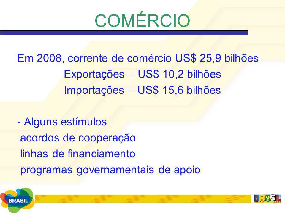 COMÉRCIO Em 2008, corrente de comércio US$ 25,9 bilhões