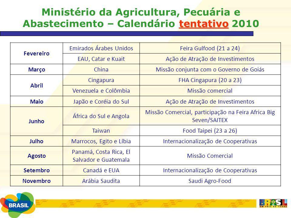 Ministério da Agricultura, Pecuária e Abastecimento – Calendário tentativo 2010