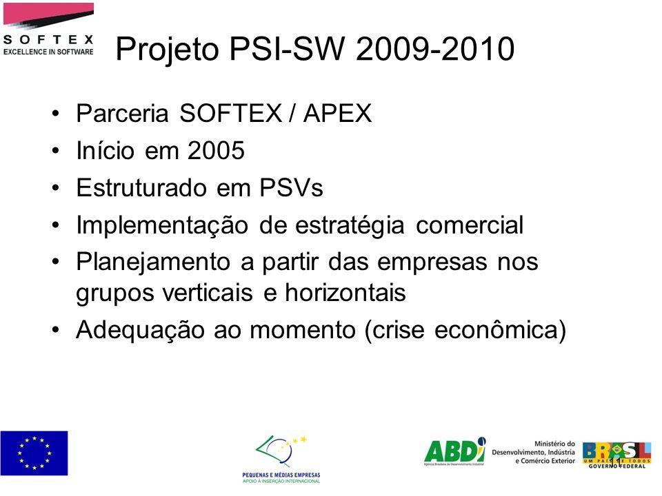 Projeto PSI-SW 2009-2010 Parceria SOFTEX / APEX Início em 2005