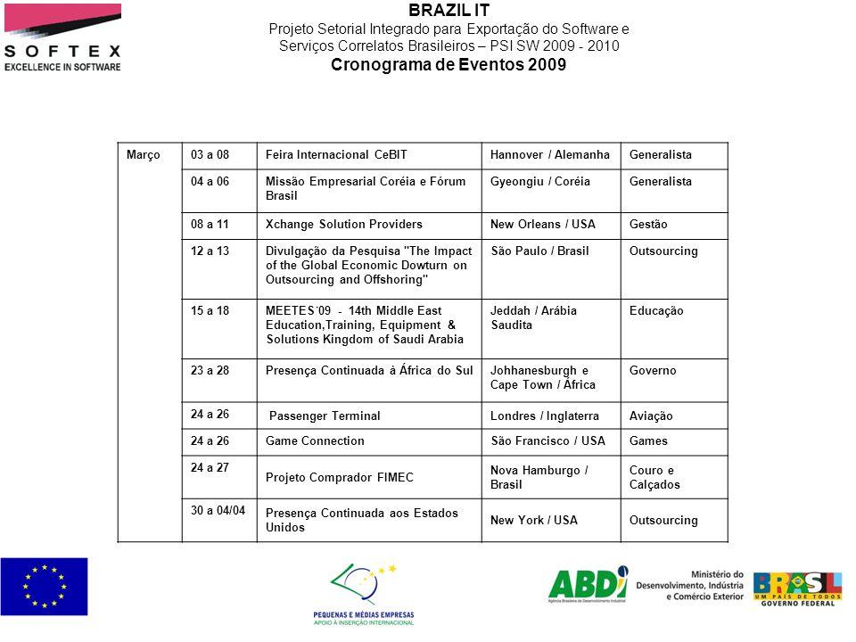 BRAZIL IT Cronograma de Eventos 2009