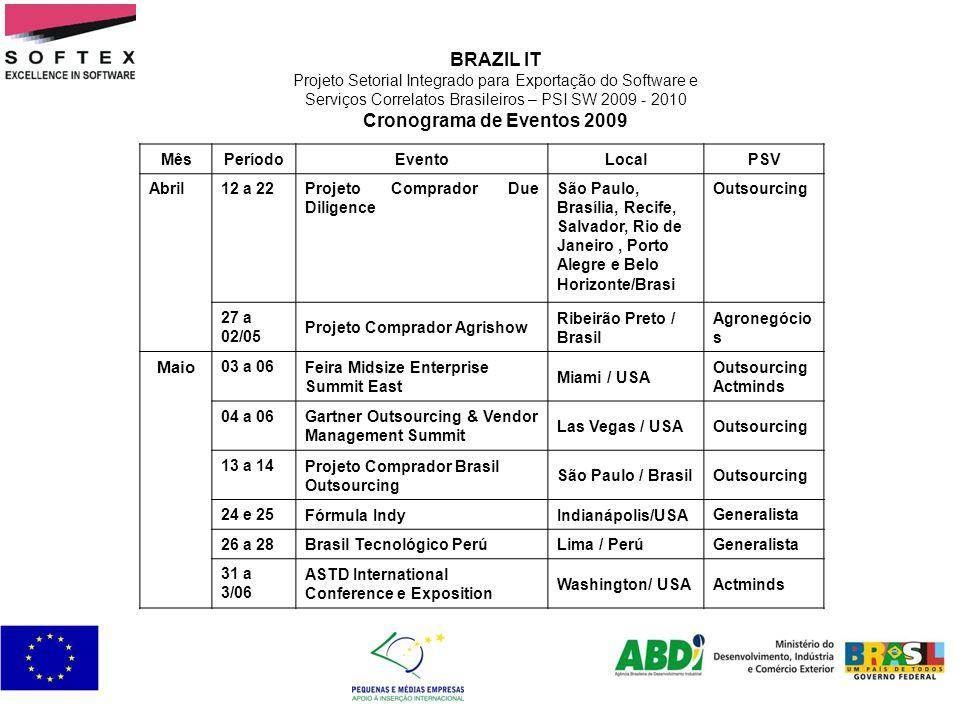 BRAZIL IT Cronograma de Eventos 2009 Maio