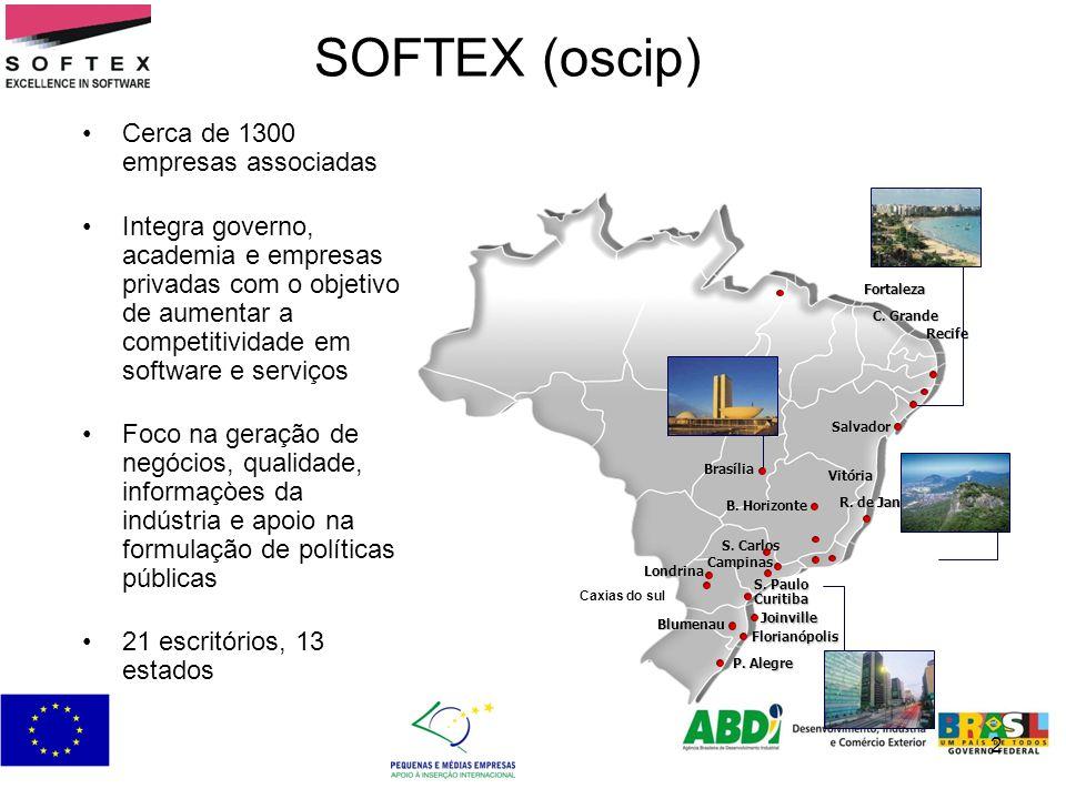 SOFTEX (oscip) Cerca de 1300 empresas associadas