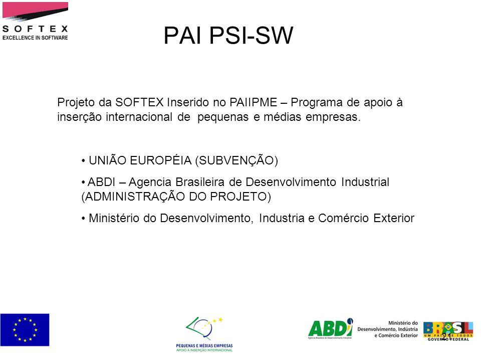 PAI PSI-SW Projeto da SOFTEX Inserido no PAIIPME – Programa de apoio à inserção internacional de pequenas e médias empresas.