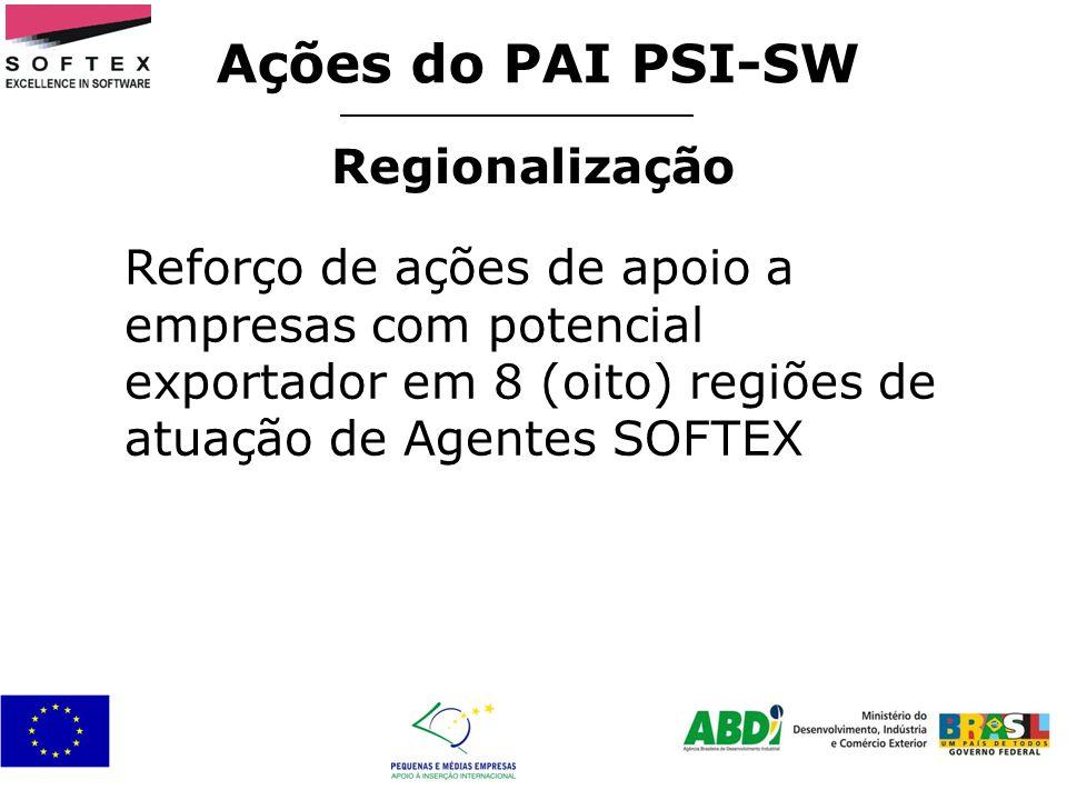 Ações do PAI PSI-SW Regionalização
