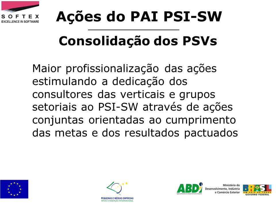 Ações do PAI PSI-SW Consolidação dos PSVs
