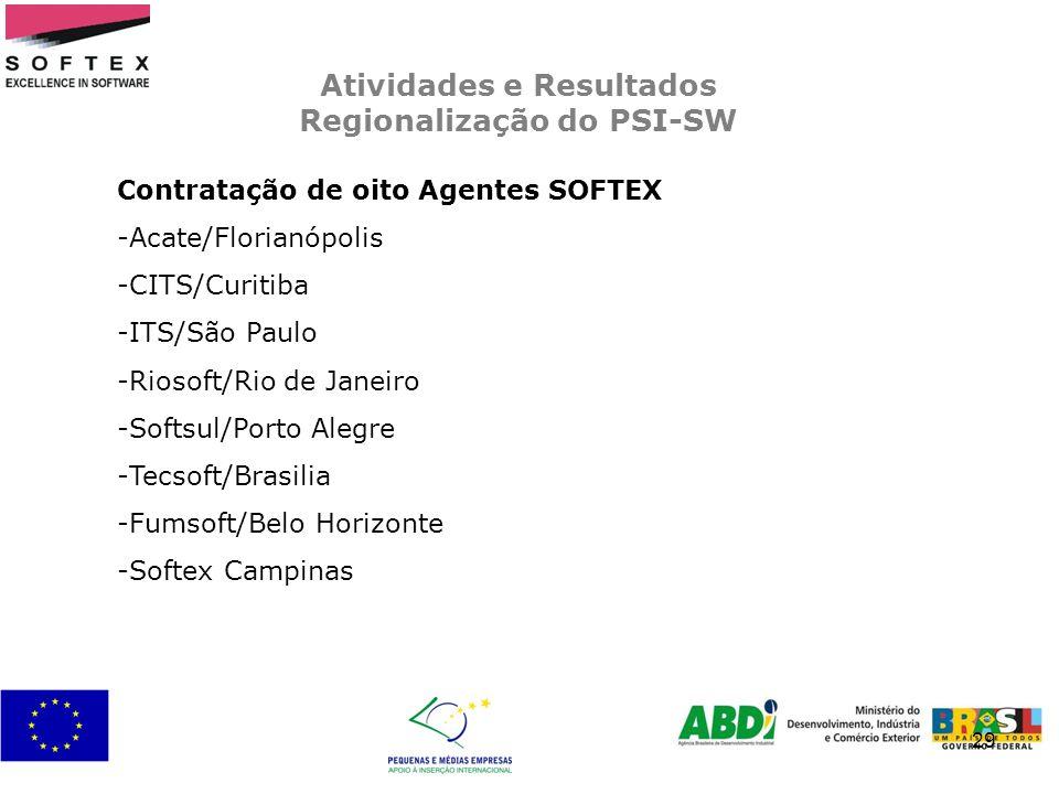 Atividades e Resultados Regionalização do PSI-SW