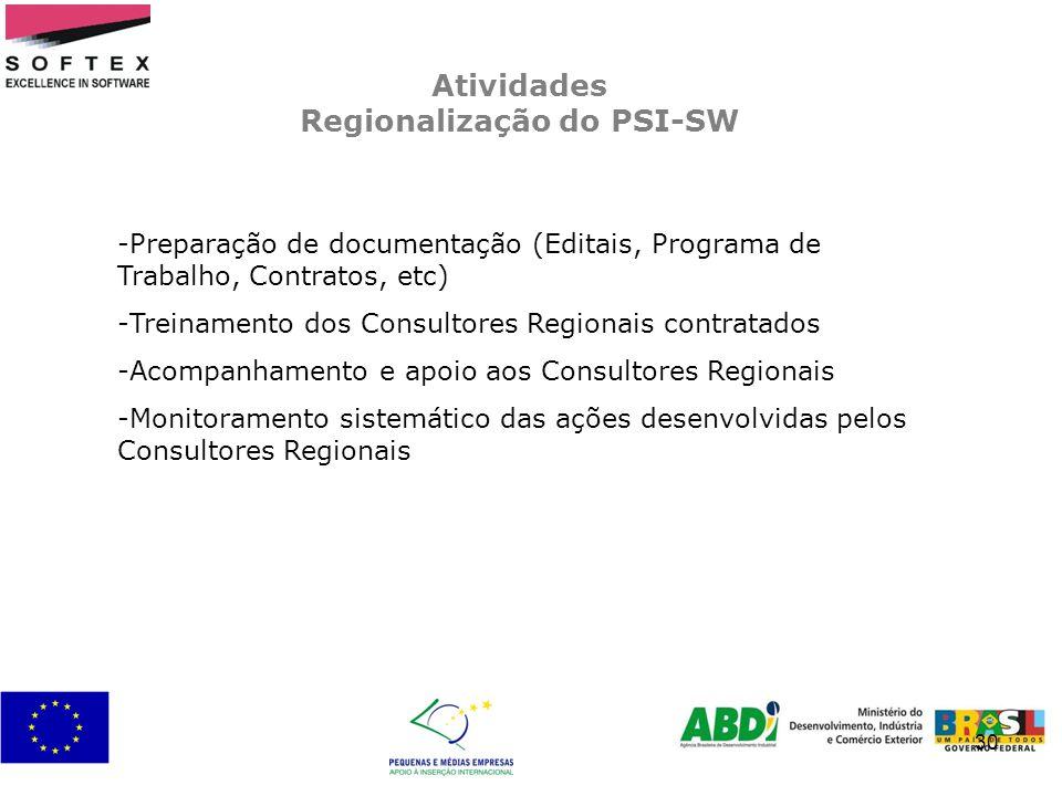 Regionalização do PSI-SW