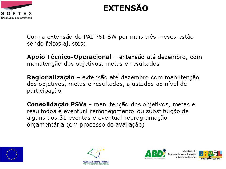 EXTENSÃO Com a extensão do PAI PSI-SW por mais três meses estão sendo feitos ajustes:
