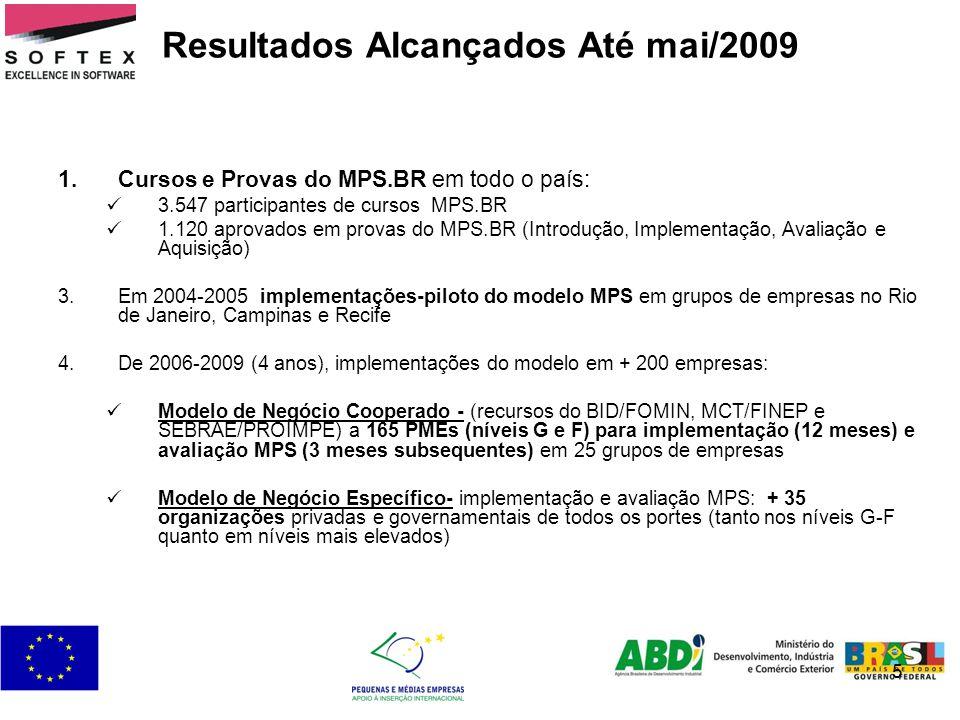 Resultados Alcançados Até mai/2009