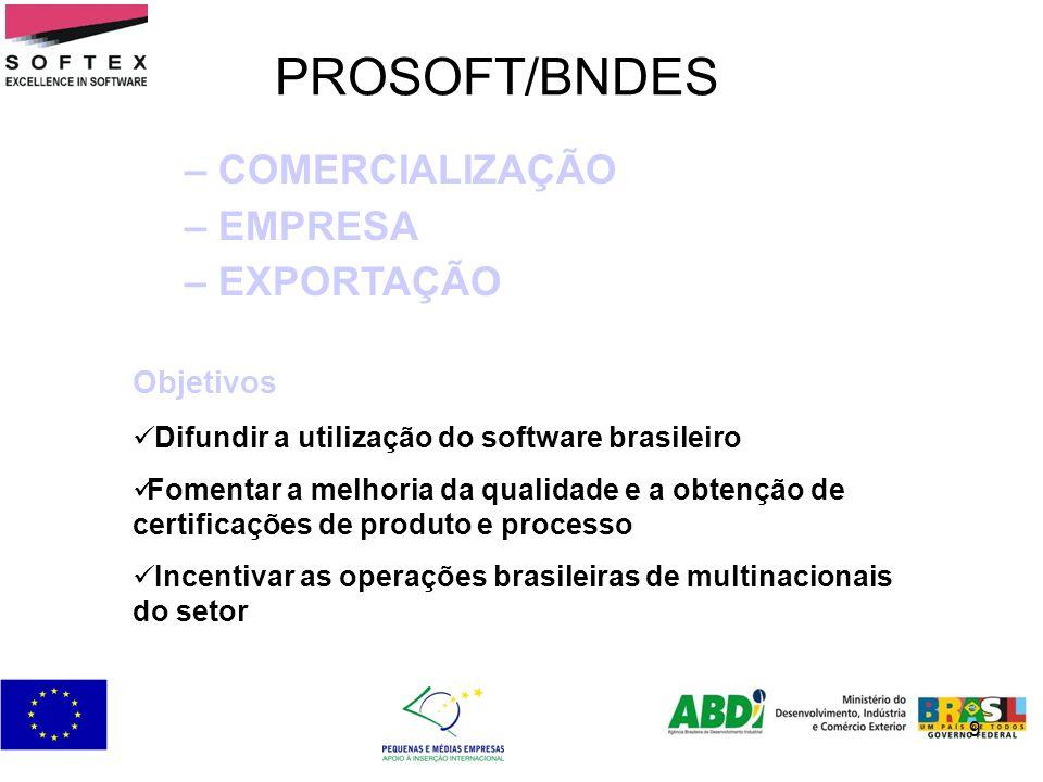 PROSOFT/BNDES – COMERCIALIZAÇÃO – EMPRESA – EXPORTAÇÃO Objetivos