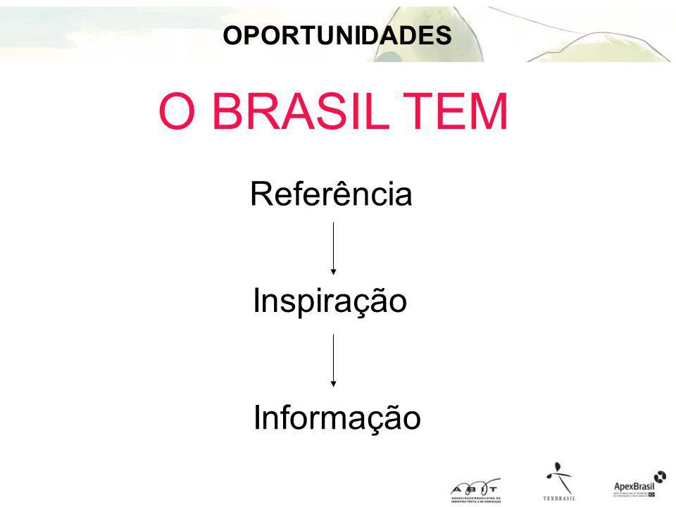 OPORTUNIDADES O BRASIL TEM Referência Inspiração Informação