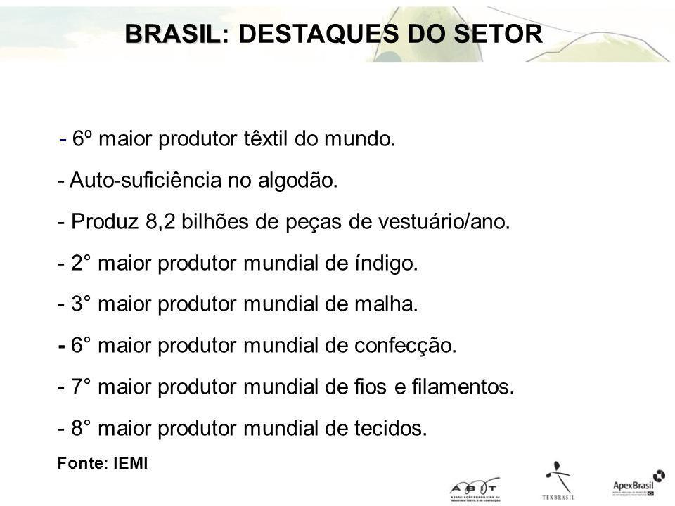 BRASIL: DESTAQUES DO SETOR