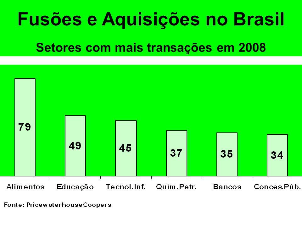 Fusões e Aquisições no Brasil Setores com mais transações em 2008