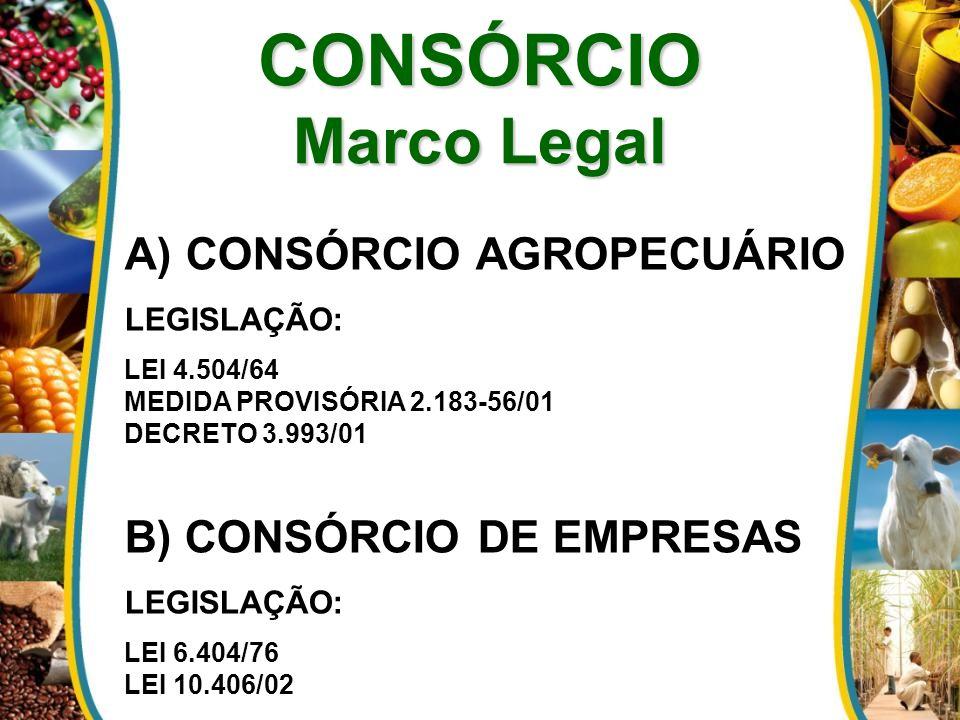 CONSÓRCIO Marco Legal CONSÓRCIO AGROPECUÁRIO B) CONSÓRCIO DE EMPRESAS