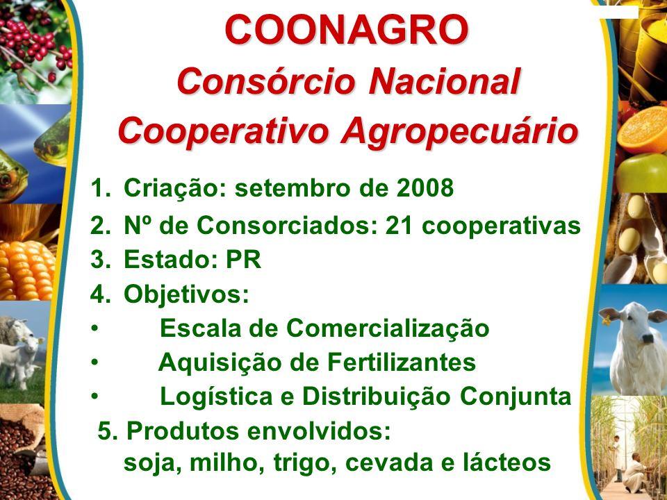 COONAGRO Consórcio Nacional Cooperativo Agropecuário