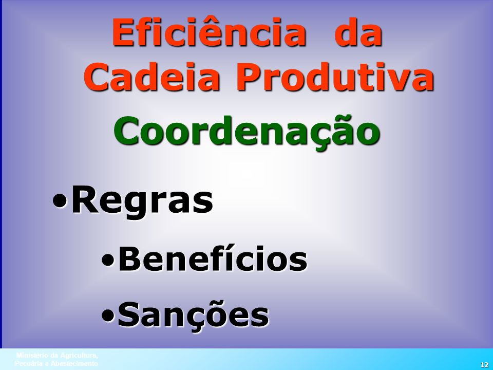 Eficiência da Cadeia Produtiva