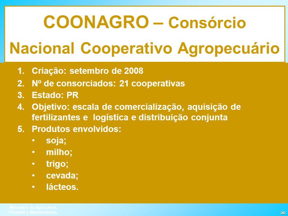 COONAGRO – Consórcio Nacional Cooperativo Agropecuário